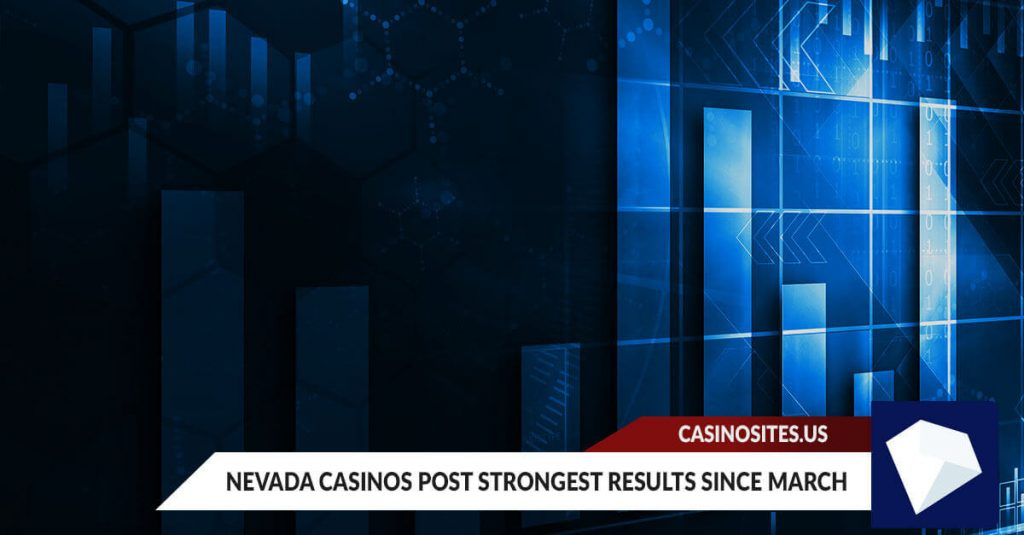 Nevada Casinos Post Strongest Results Since March