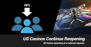 US Casinos Continue Reopening With Reduced Capacity