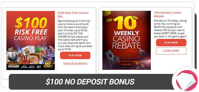 BetOnline Casino no deposit bonus weekly reload