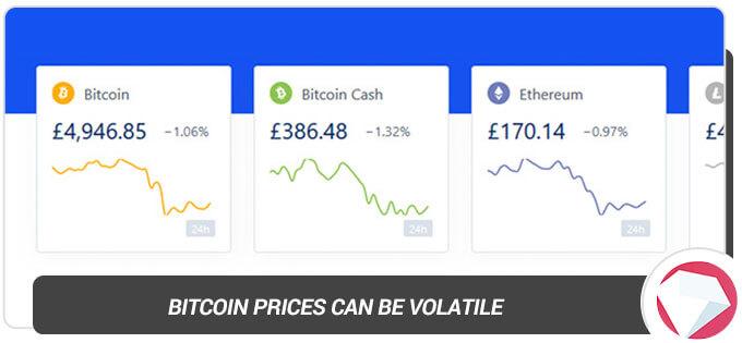 Bitcoin prices can be volatile