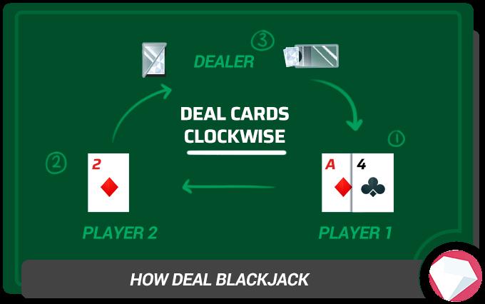 How to Deal Blackjack