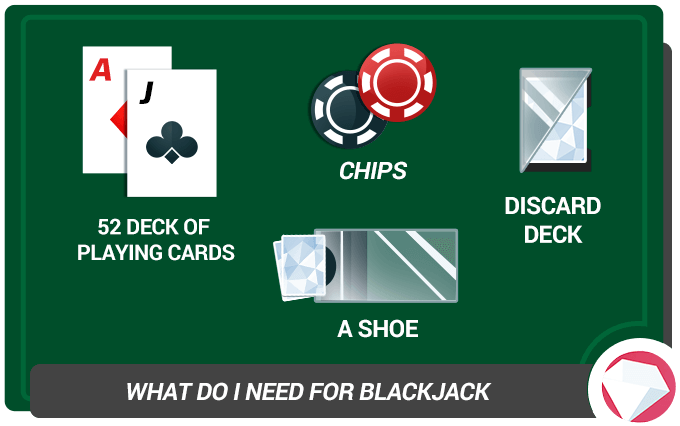 What you need to play blackjack