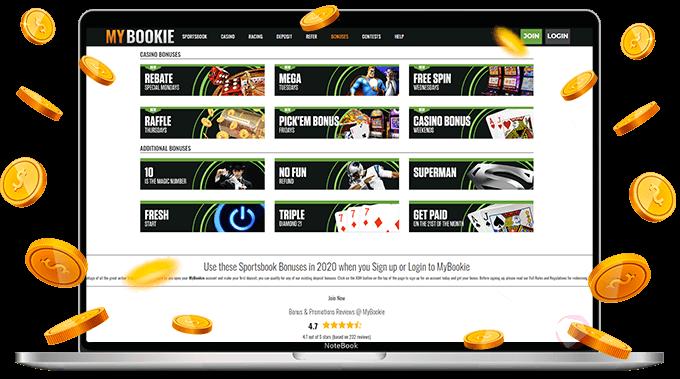 MyBookie Casino Promotions