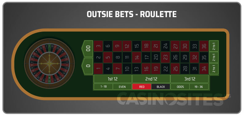 Image of Outside Bets on a Roulette Table
