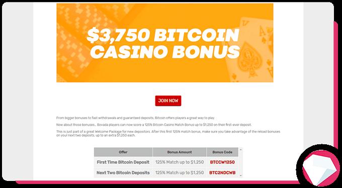 Bovada Review Bitcoin Bonus