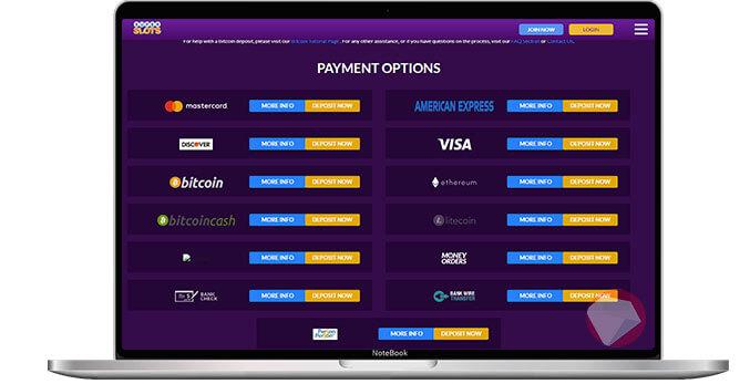 SuperSlots  Banking Options