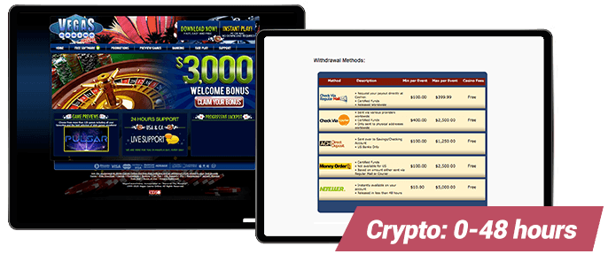 Vegas Casino Online Fastest Payout